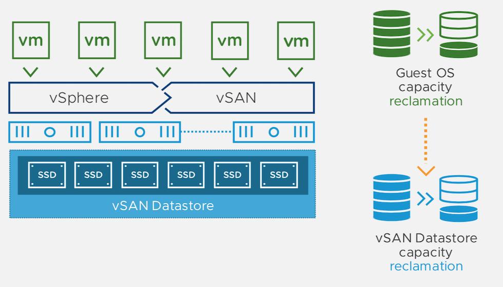 vSAN 6.7u1 — TRIM/UNMAP