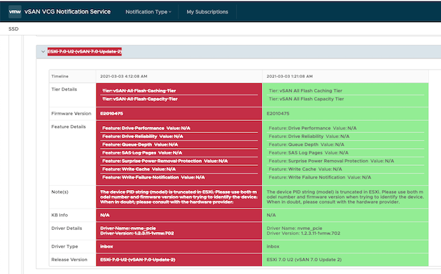 vSAN VCG Notification Service updated with 7.0 Update 2 data